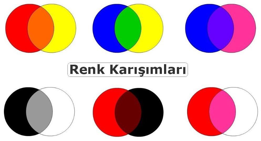 Renk Karışımları Ile Hangi Renk Elde Edilir Teknocard