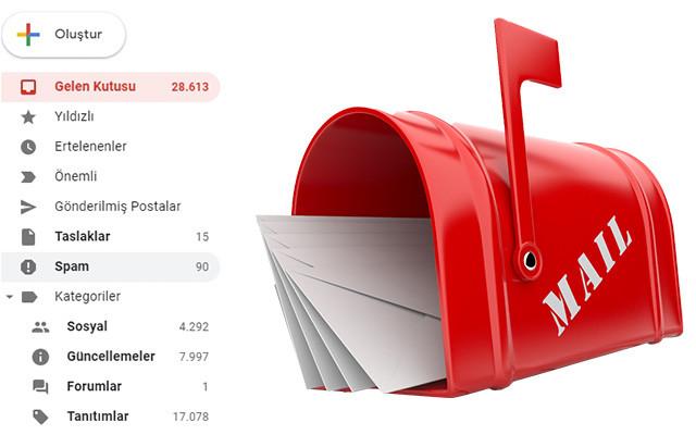 spam-posta-kutusu-nerede